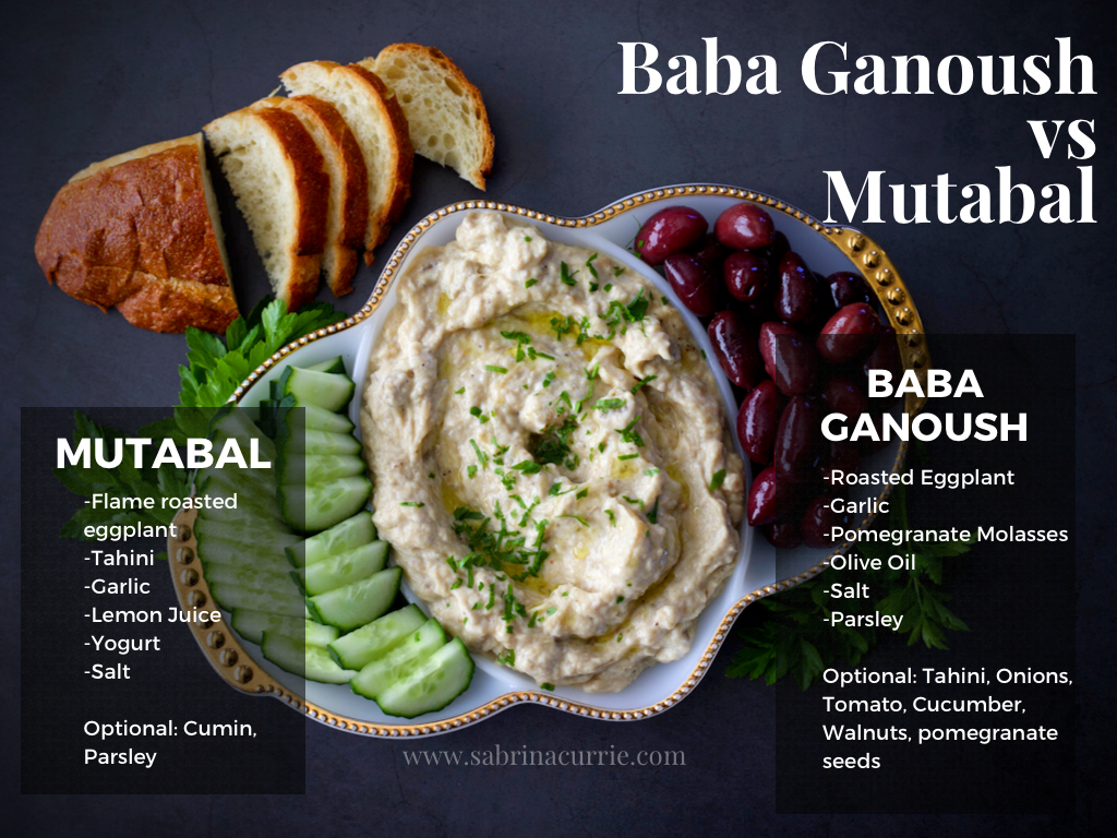 Difference between baba ganoush and mutabal